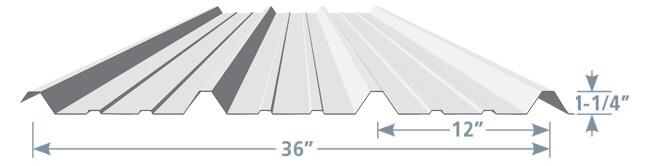 R Panel